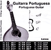 Carvalho Guitarra String Set Lisbon set, single loop ended